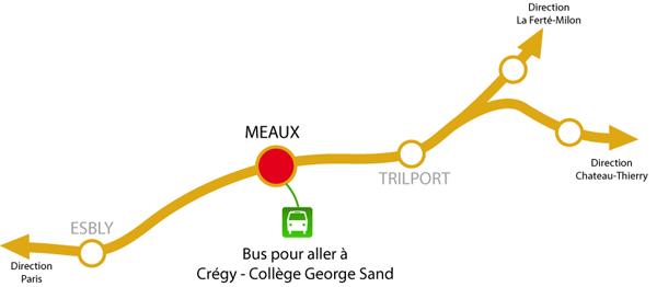 plan_train_MEAUX.png